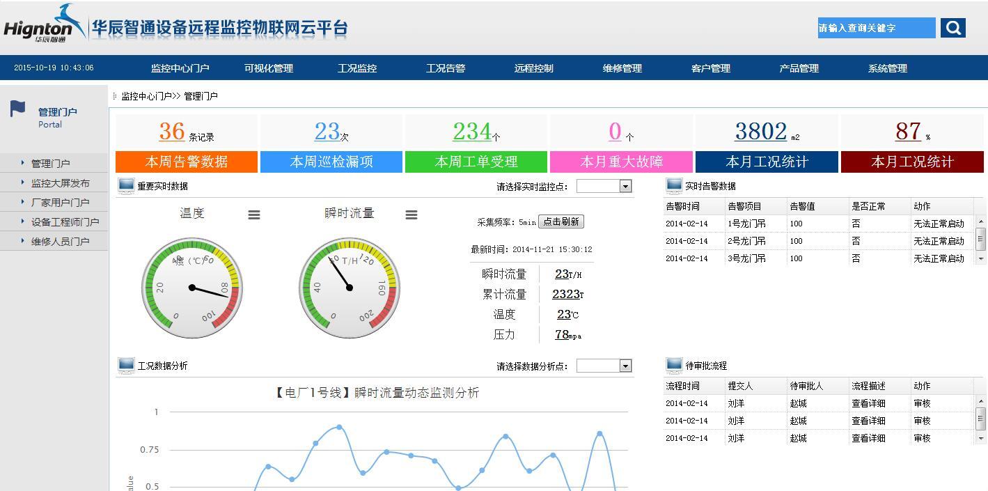设备远程管理物联网平台